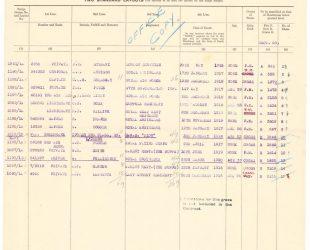 Burslem memorials history WW1 Tonbridge Cemetery